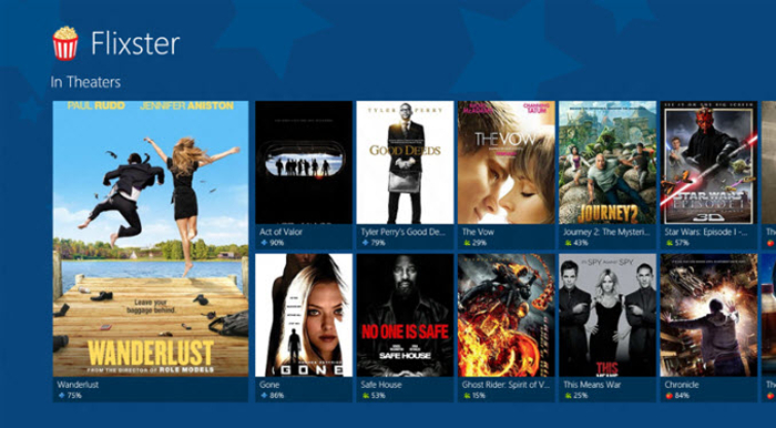 Watch UltraViolet Movies on Windows 8
